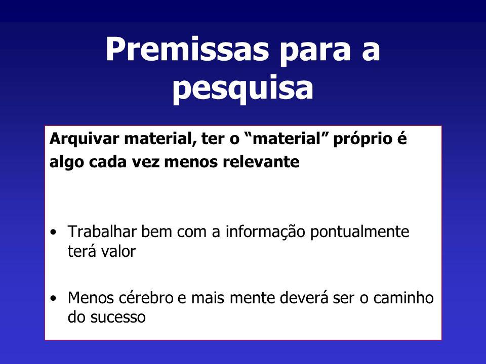 """Premissas para a pesquisa Arquivar material, ter o """"material"""" próprio é algo cada vez menos relevante Trabalhar bem com a informação pontualmente terá"""