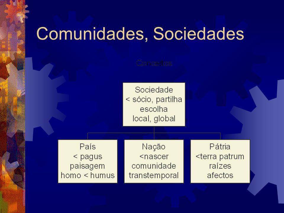 Comunidades, Sociedades