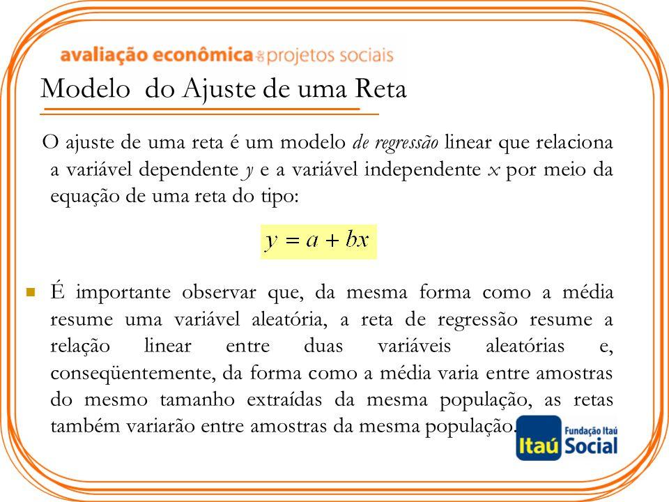 Modelo do Ajuste de uma Reta O ajuste de uma reta é um modelo de regressão linear que relaciona a variável dependente y e a variável independente x po