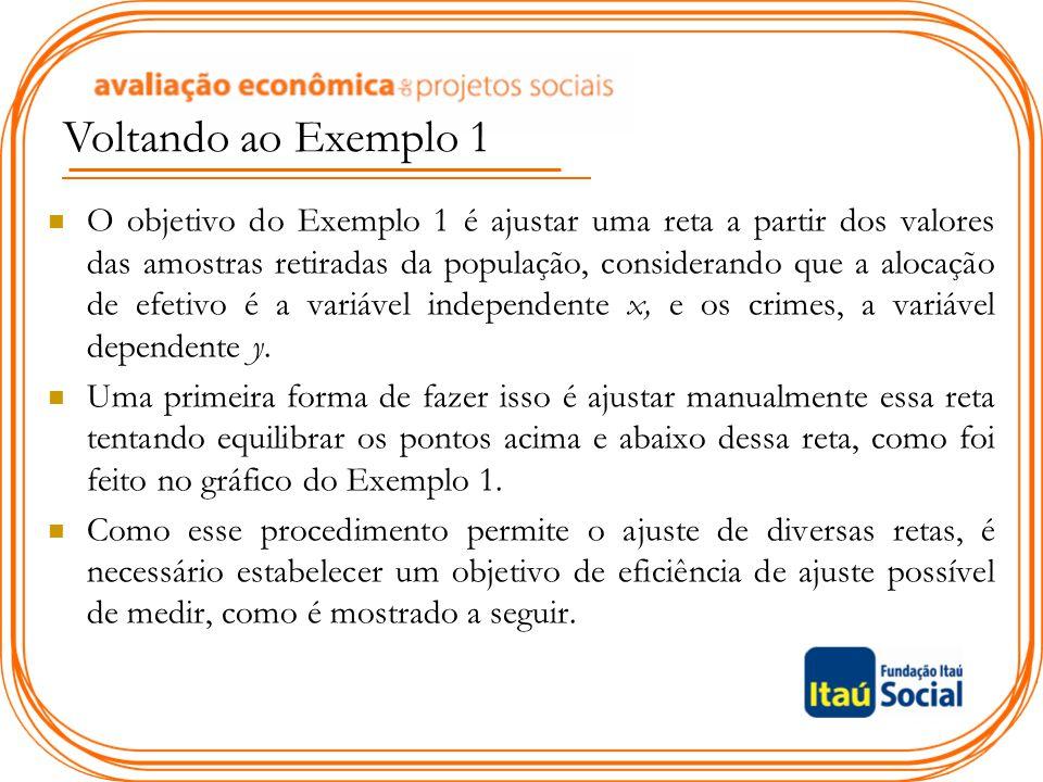 O objetivo do Exemplo 1 é ajustar uma reta a partir dos valores das amostras retiradas da população, considerando que a alocação de efetivo é a variáv