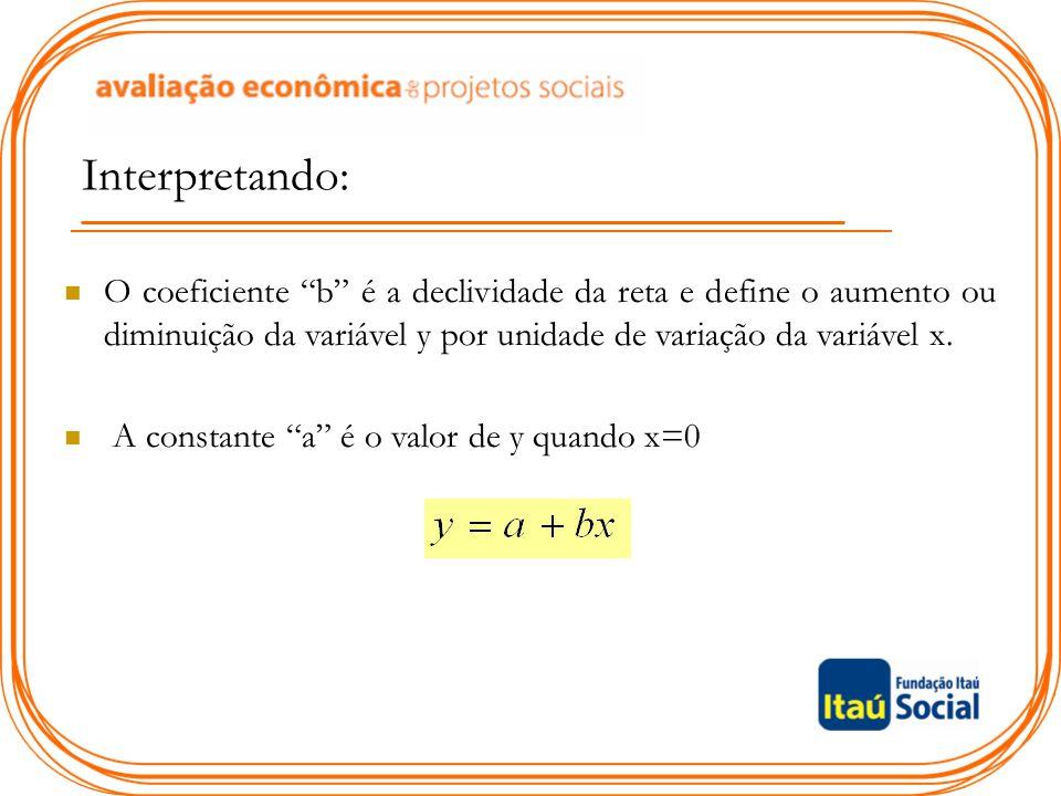 """Interpretando: O coeficiente """"b"""" é a declividade da reta e define o aumento ou diminuição da variável y por unidade de variação da variável x. A const"""