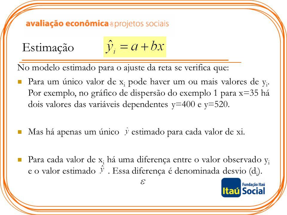 Estimação No modelo estimado para o ajuste da reta se verifica que: Para um único valor de x i pode haver um ou mais valores de y i. Por exemplo, no g