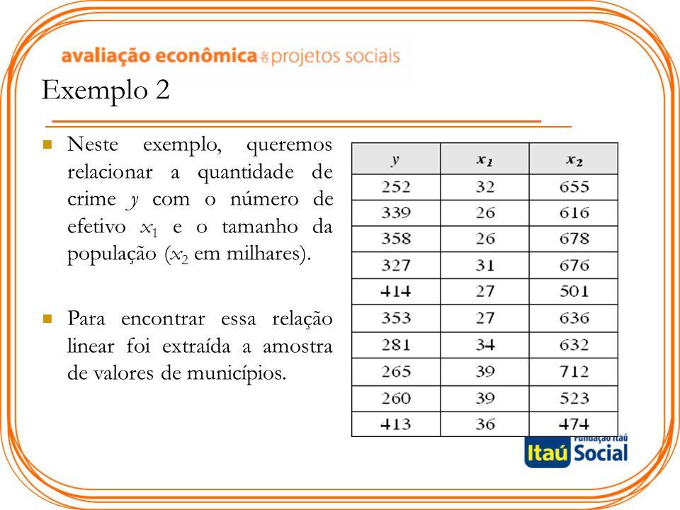 Exemplo 2 Neste exemplo, queremos relacionar a quantidade de crime y com o número de efetivo x 1 e o tamanho da população (x 2 em milhares). Para enco
