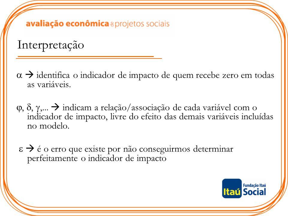 Interpretação   identifica o indicador de impacto de quem recebe zero em todas as variáveis. , , ,...  indicam a relação/associação de cada vari
