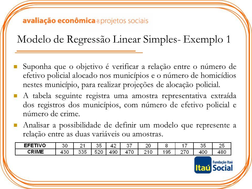 Modelo de Regressão Linear Simples- Exemplo 1 Suponha que o objetivo é verificar a relação entre o número de efetivo policial alocado nos municípios e