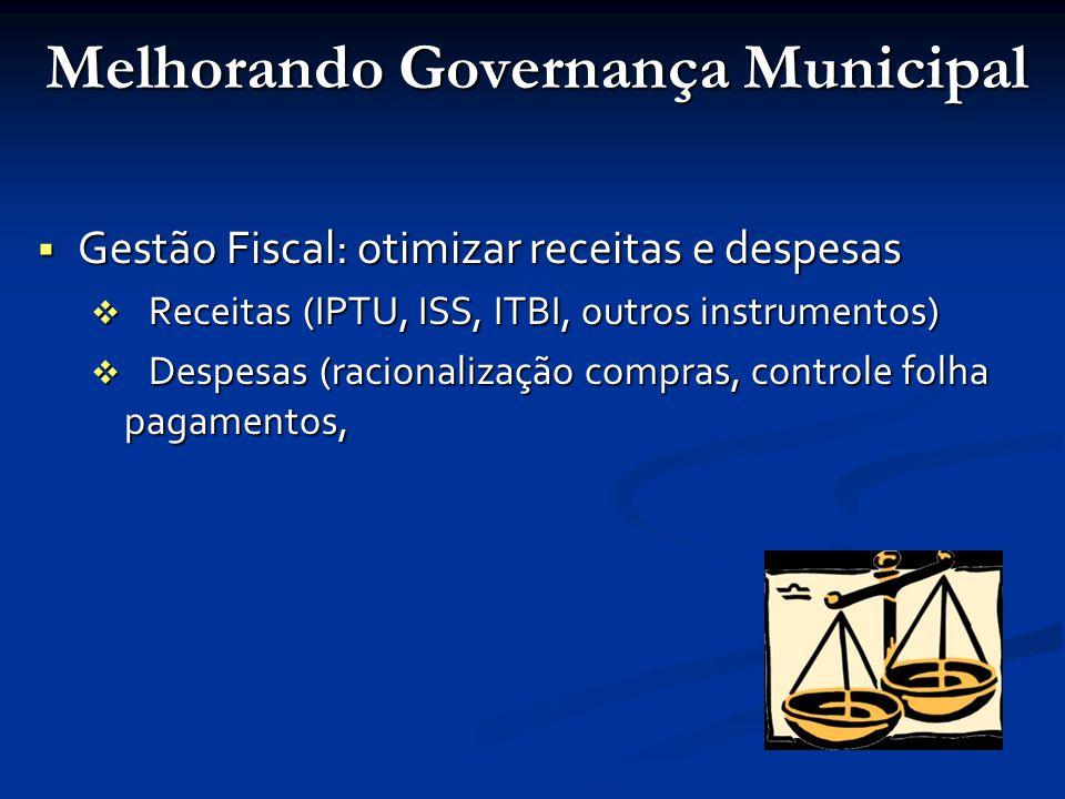 Melhorando Governança Municipal  Gestão Fiscal: otimizar receitas e despesas  Receitas (IPTU, ISS, ITBI, outros instrumentos)  Despesas (racionalização compras, controle folha pagamentos,