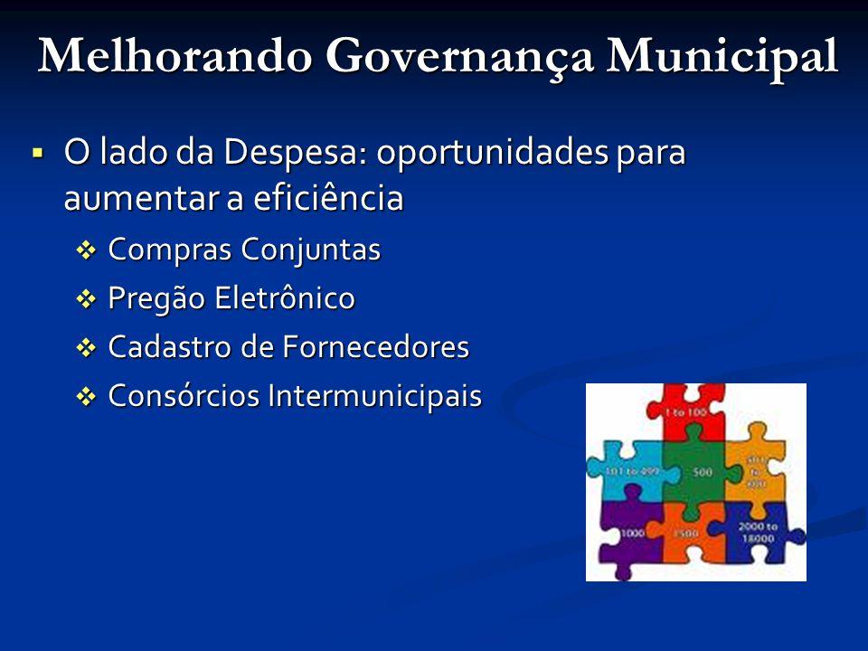 Melhorando Governança Municipal  O lado da Despesa: oportunidades para aumentar a eficiência  Compras Conjuntas  Pregão Eletrônico  Cadastro de Fornecedores  Consórcios Intermunicipais