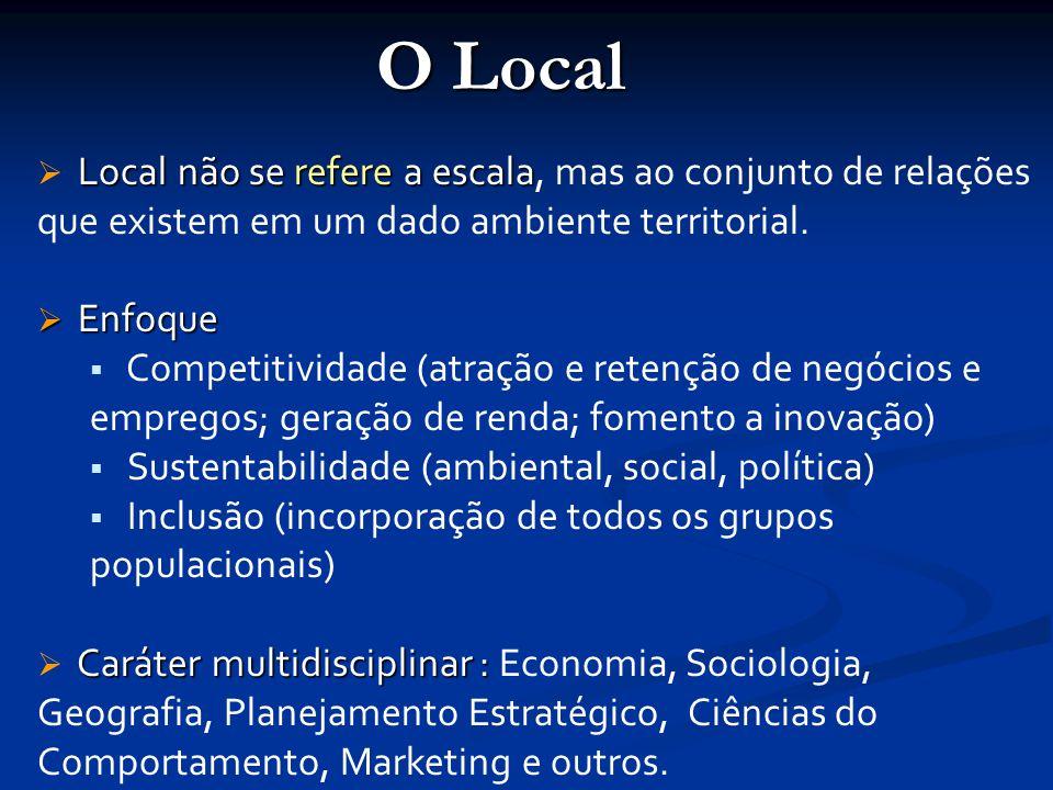 O Local Local não se refere a escala  Local não se refere a escala, mas ao conjunto de relações que existem em um dado ambiente territorial.