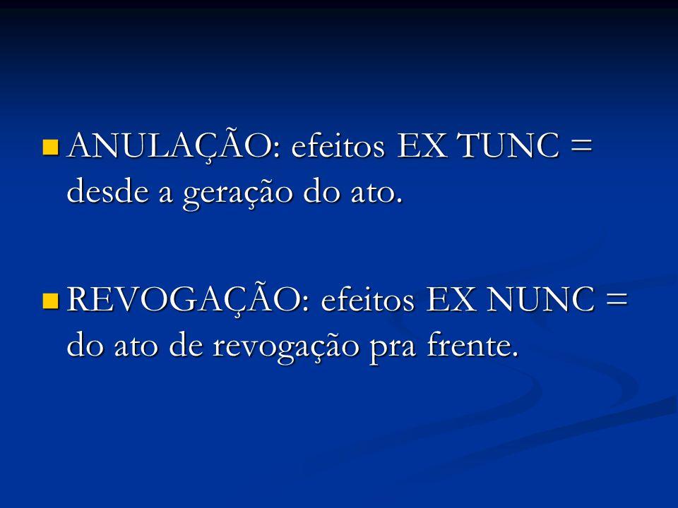ANULAÇÃO: efeitos EX TUNC = desde a geração do ato. ANULAÇÃO: efeitos EX TUNC = desde a geração do ato. REVOGAÇÃO: efeitos EX NUNC = do ato de revogaç