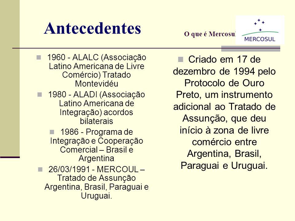 Antecedentes 1960 - ALALC (Associação Latino Americana de Livre Comércio) Tratado Montevidéu 1980 - ALADI (Associação Latino Americana de Integração) acordos bilaterais 1986 - Programa de Integração e Cooperação Comercial – Brasil e Argentina 26/03/1991 - MERCOUL – Tratado de Assunção Argentina, Brasil, Paraguai e Uruguai.