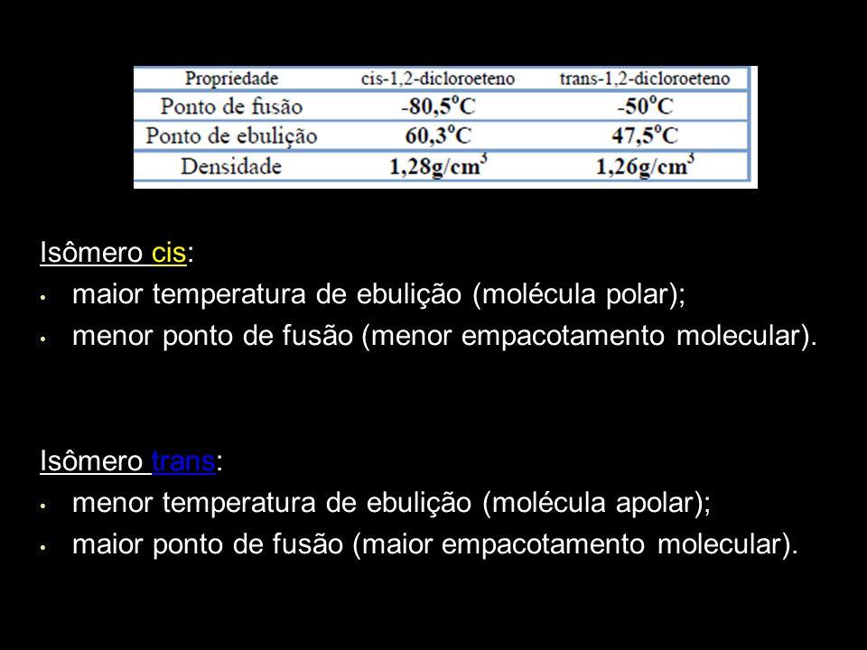 Isômero cis: maior temperatura de ebulição (molécula polar); menor ponto de fusão (menor empacotamento molecular). Isômero trans: menor temperatura de