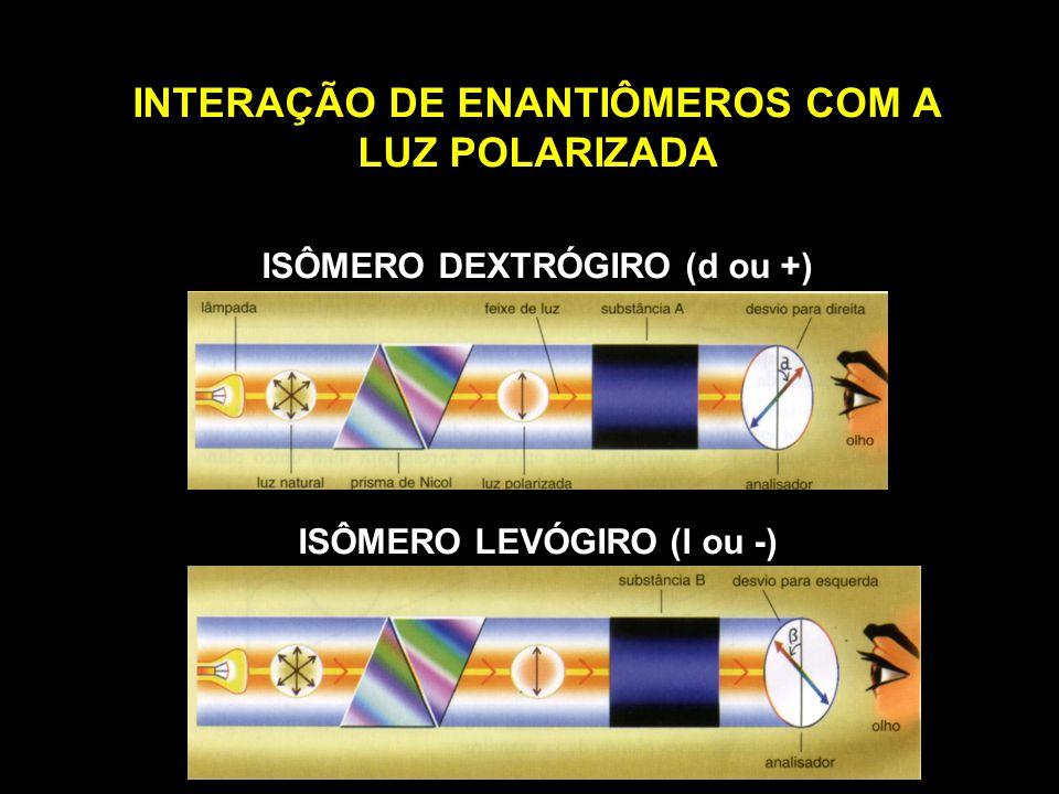 INTERAÇÃO DE ENANTIÔMEROS COM A LUZ POLARIZADA ISÔMERO DEXTRÓGIRO (d ou +) ISÔMERO LEVÓGIRO (l ou -)