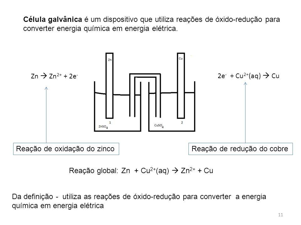 11 Célula galvânica é um dispositivo que utiliza reações de óxido-redução para converter energia química em energia elétrica. Zn  Zn 2+ + 2e - 2e - +