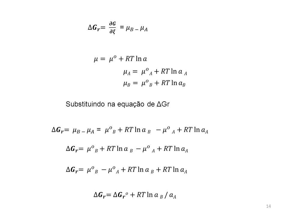 14 Substituindo na equação de ΔGr
