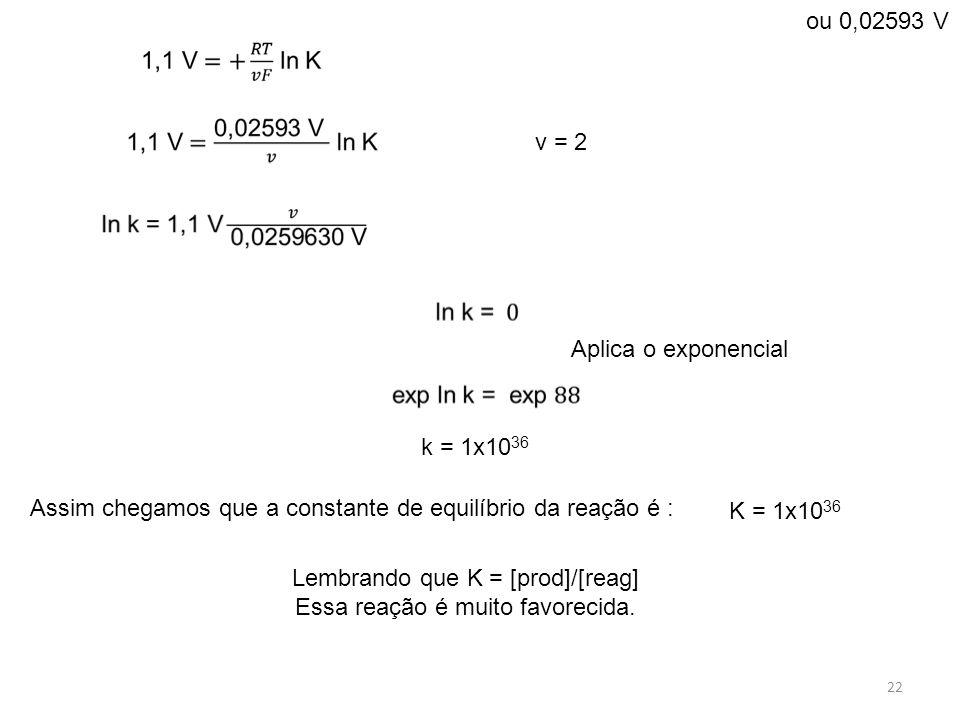 22 Assim chegamos que a constante de equilíbrio da reação é : K = 1x10 36 ou 0,02593 V v = 2 k = 1x10 36 Aplica o exponencial Lembrando que K = [prod]