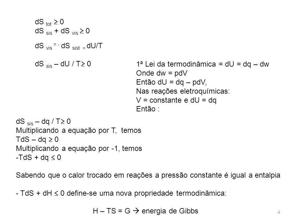 4 dS tot  0 dS sis + dS vis  0 dS vis = - dS sist = dU/T dS sis – dU / T  0 1ª Lei da termodinâmica = dU = dq – dw Onde dw = pdV Então dU = dq – pd