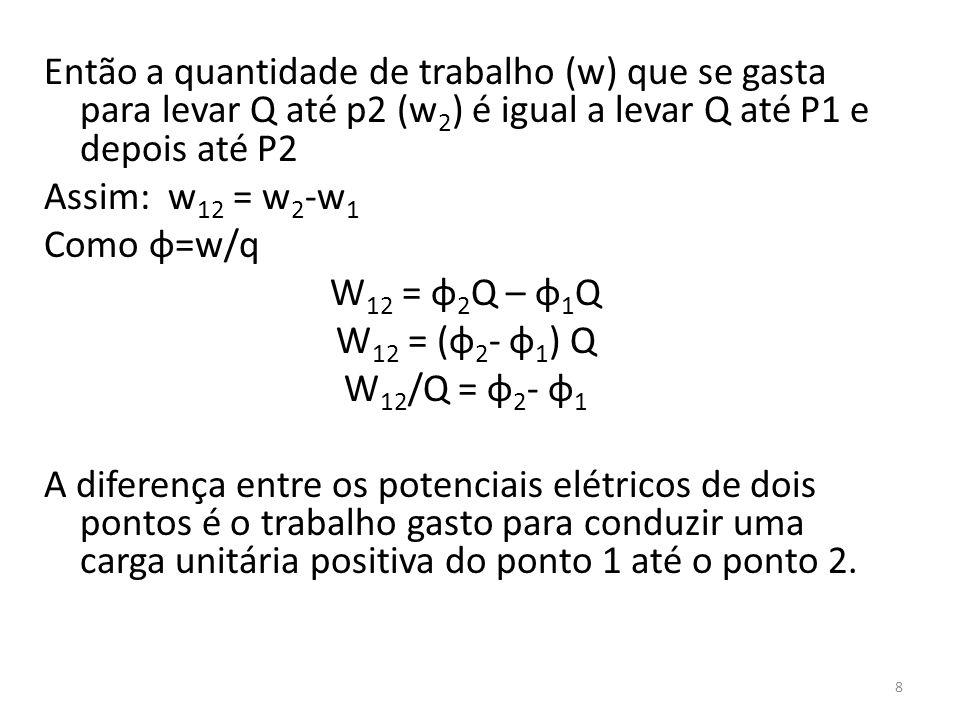 Então a quantidade de trabalho (w) que se gasta para levar Q até p2 (w 2 ) é igual a levar Q até P1 e depois até P2 Assim: w 12 = w 2 -w 1 Como φ=w/q