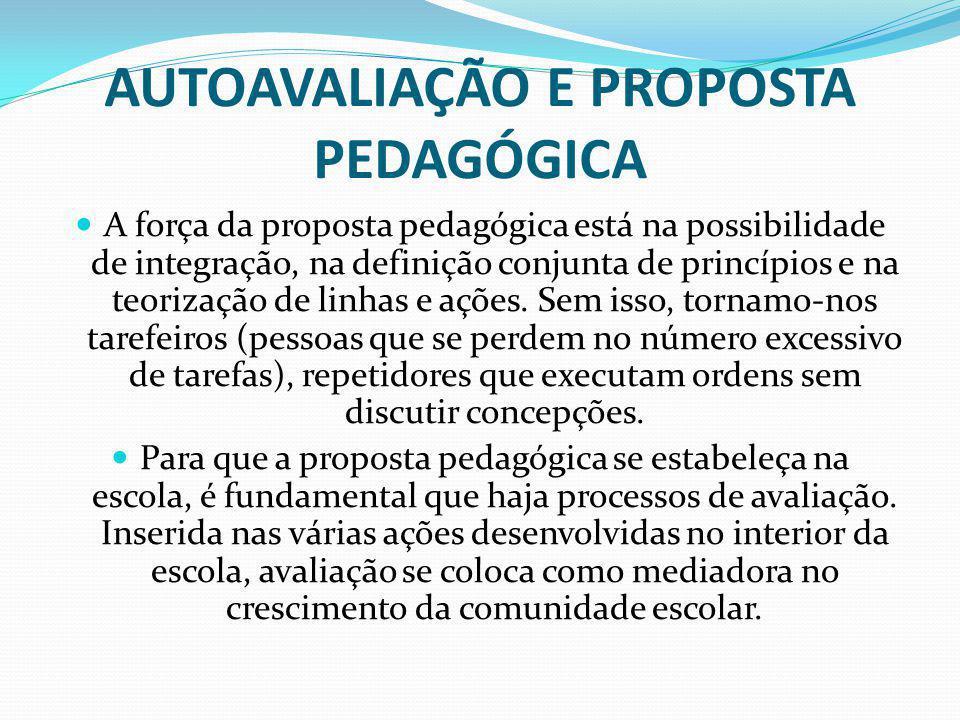 AUTOAVALIAÇÃO E PROPOSTA PEDAGÓGICA A força da proposta pedagógica está na possibilidade de integração, na definição conjunta de princípios e na teori