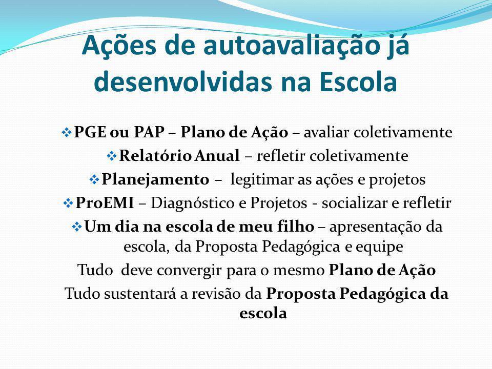 Ações de autoavaliação já desenvolvidas na Escola  PGE ou PAP – Plano de Ação – avaliar coletivamente  Relatório Anual – refletir coletivamente  Pl