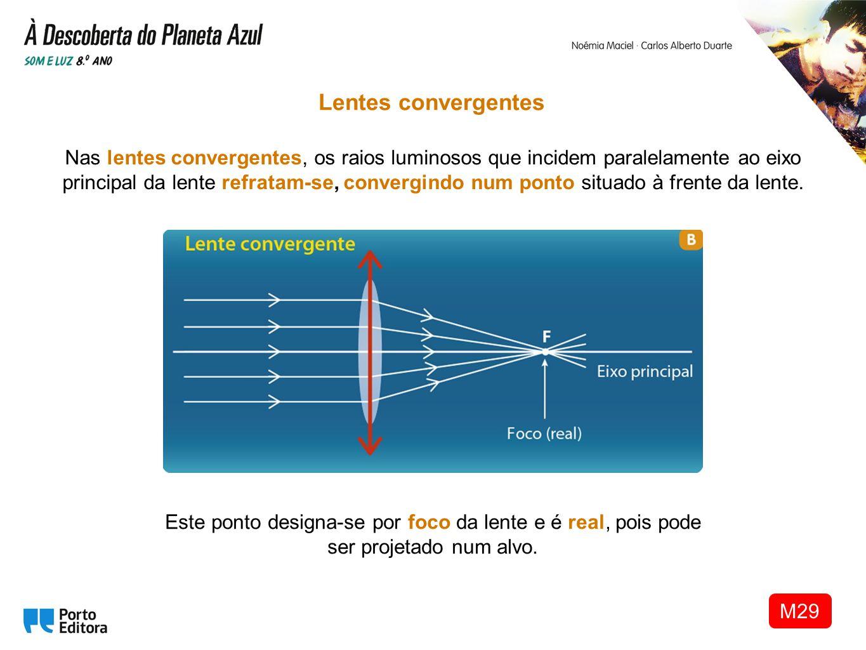 Lentes convergentes Nas lentes convergentes, os raios luminosos que incidem paralelamente ao eixo principal da lente refratam-se, convergindo num pont