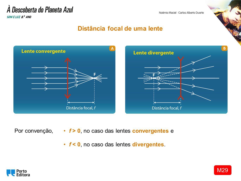 Distância focal de uma lente f > 0, no caso das lentes convergentes e f < 0, no caso das lentes divergentes. Por convenção, M29