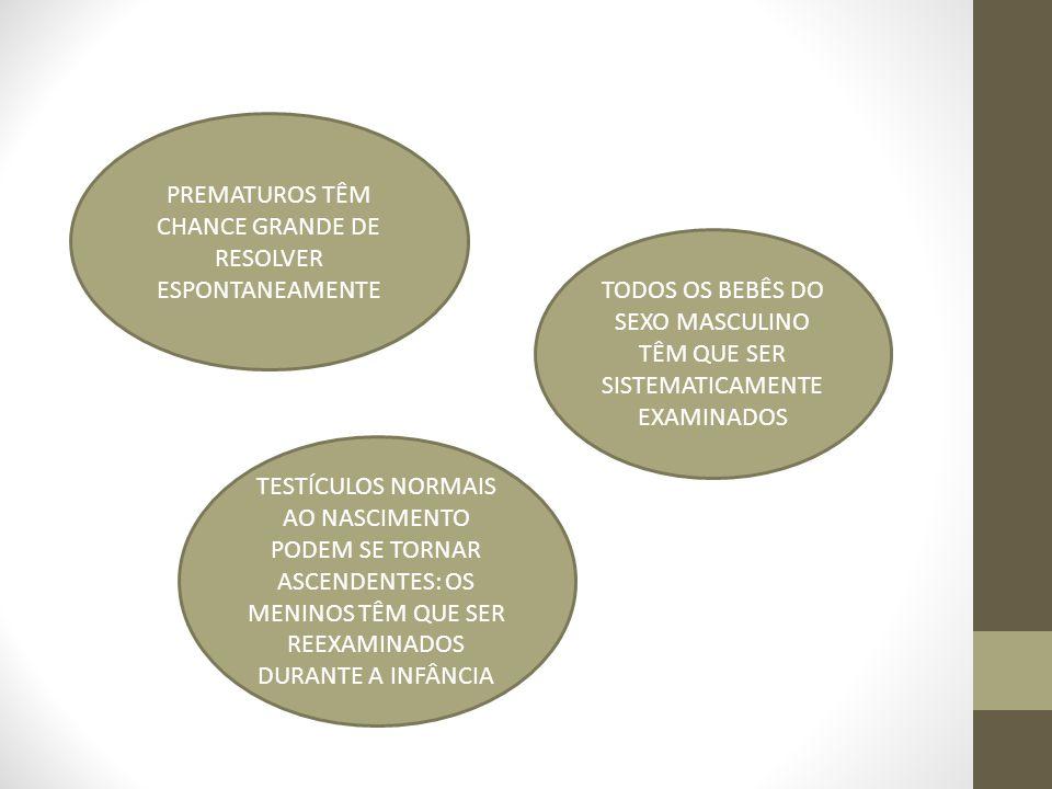 ASSOCIAÇÕES Doenças congênitas da parede abdominal: gastrosquise e onfalocele Síndromes Paralisia cerebral DDS Hérnia inguinal CRIPTORQUIDIA + HIPOSPÁDIA OU ANORMALIDADE GENITAL = CONSIDERAR DDS CRIPTORQUIDIA + HÉRNIA INGUINAL = CORRIGIR HÉRNIA CRIPTORQUIDIA BILATERAL IMPALPÁVEL PODE SER HIPERPLASIA ADRENAL CONGÊNITA!!!