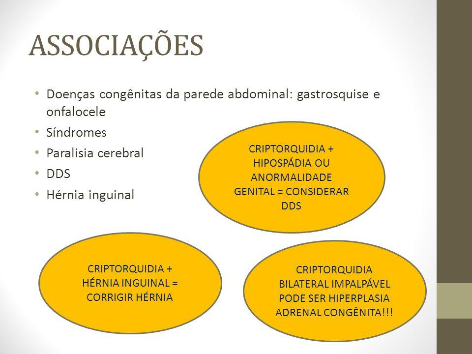 ASSOCIAÇÕES Doenças congênitas da parede abdominal: gastrosquise e onfalocele Síndromes Paralisia cerebral DDS Hérnia inguinal CRIPTORQUIDIA + HIPOSPÁ
