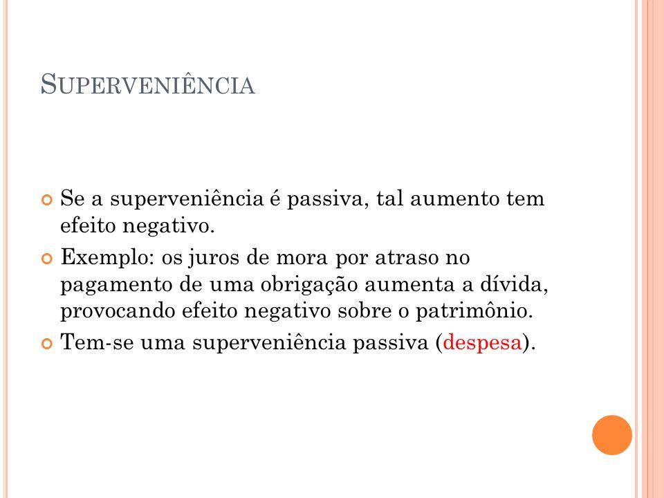 S UPERVENIÊNCIA Se a superveniência é passiva, tal aumento tem efeito negativo. Exemplo: os juros de mora por atraso no pagamento de uma obrigação aum