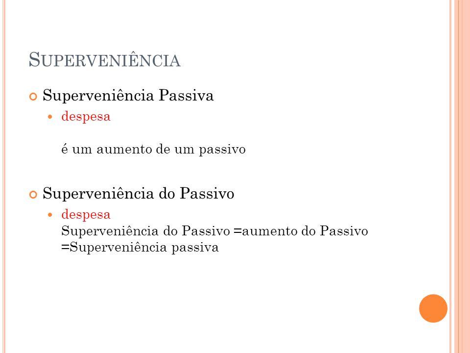 S UPERVENIÊNCIA Superveniência Passiva despesa é um aumento de um passivo Superveniência do Passivo despesa Superveniência do Passivo =aumento do Pass