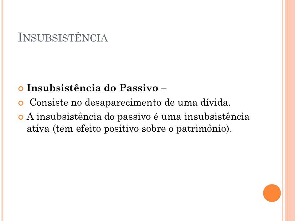 I NSUBSISTÊNCIA Insubsistência do Passivo – Consiste no desaparecimento de uma dívida. A insubsistência do passivo é uma insubsistência ativa (tem efe