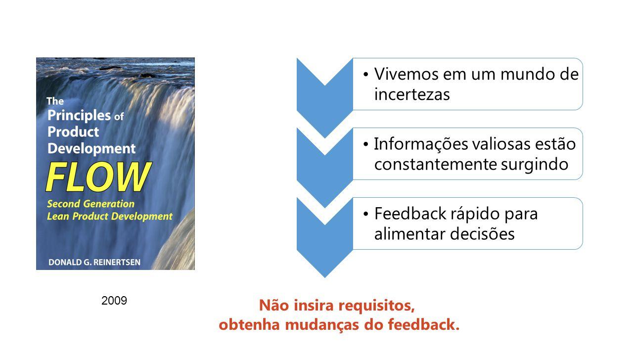 2009 Vivemos em um mundo de incertezas Informações valiosas estão constantemente surgindo Feedback rápido para alimentar decisões Não insira requisitos, obtenha mudanças do feedback.