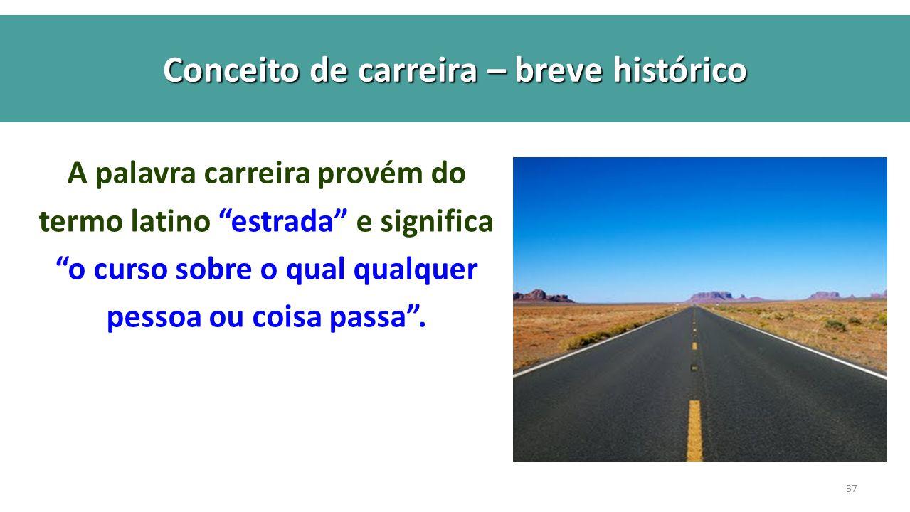 """Conceito de carreira – breve histórico A palavra carreira provém do termo latino """"estrada"""" e significa """"o curso sobre o qual qualquer pessoa ou coisa"""