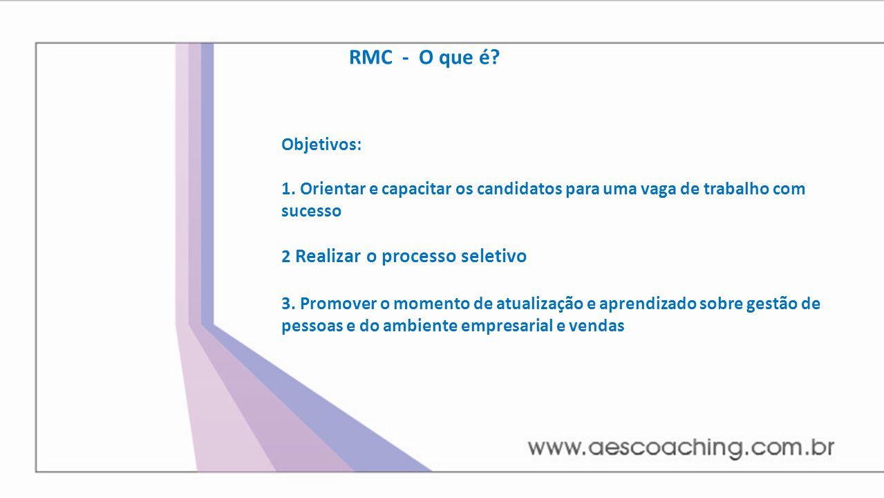 Objetivos: 1. Orientar e capacitar os candidatos para uma vaga de trabalho com sucesso 2 Realizar o processo seletivo 3. Promover o momento de atualiz