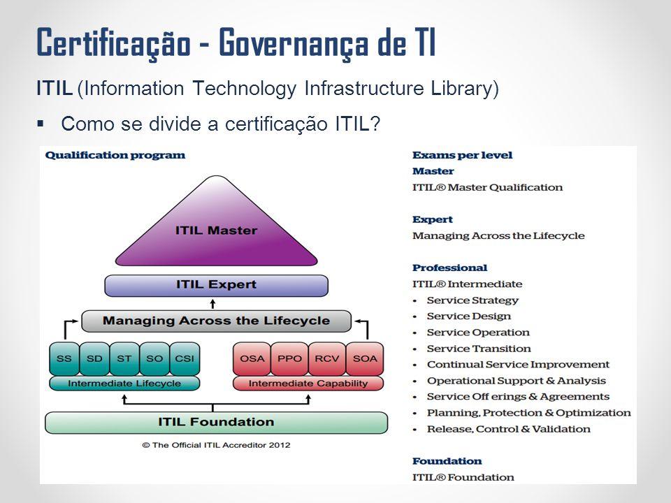 Certificação - Governança de TI ITIL (Information Technology Infrastructure Library)  Como se divide a certificação ITIL?