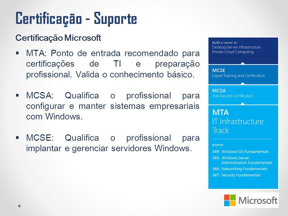 Certificação - Suporte Certificação Microsoft  MTA: Ponto de entrada recomendado para certificações de TI e preparação profissional. Valida o conheci
