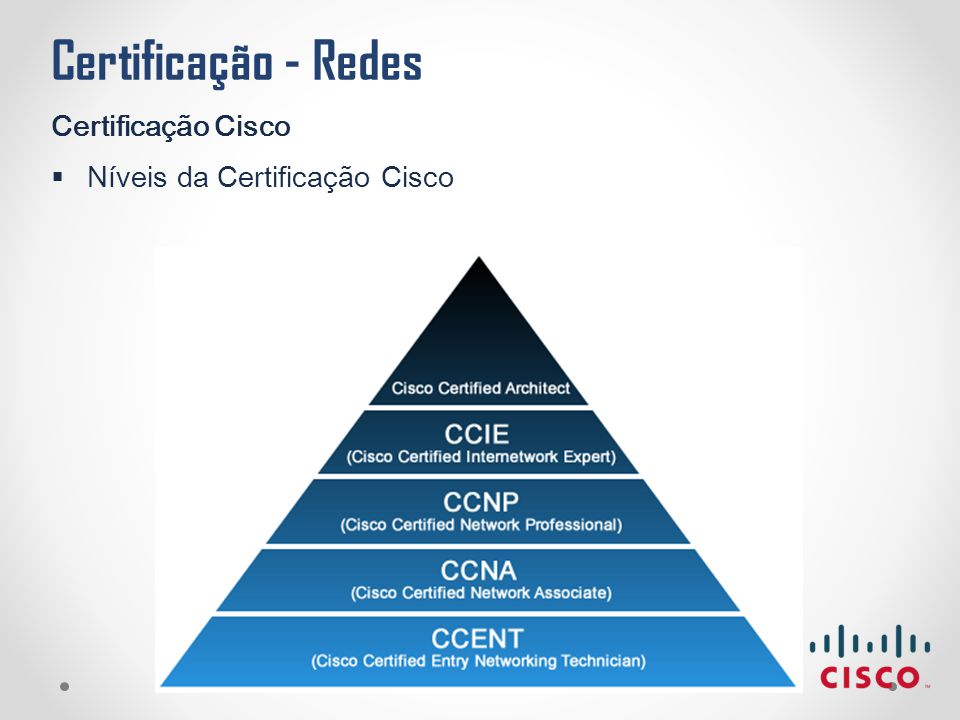 Certificação - Redes Certificação Cisco  Níveis da Certificação Cisco