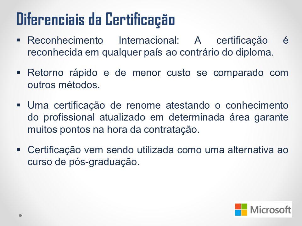 Diferenciais da Certificação  Reconhecimento Internacional: A certificação é reconhecida em qualquer país ao contrário do diploma.  Retorno rápido e