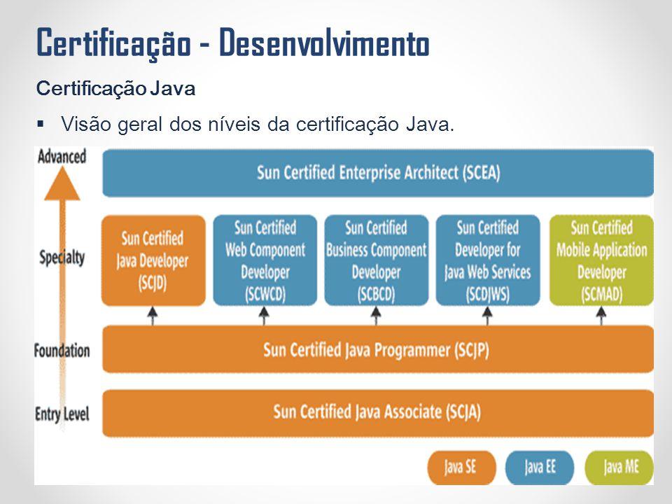 Certificação - Desenvolvimento Certificação Java  Visão geral dos níveis da certificação Java.