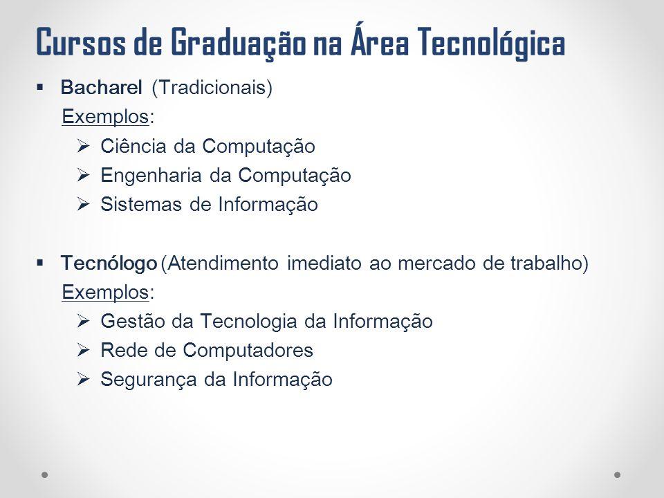 Cursos de Graduação na Área Tecnológica  Bacharel (Tradicionais) Exemplos:  Ciência da Computação  Engenharia da Computação  Sistemas de Informaçã