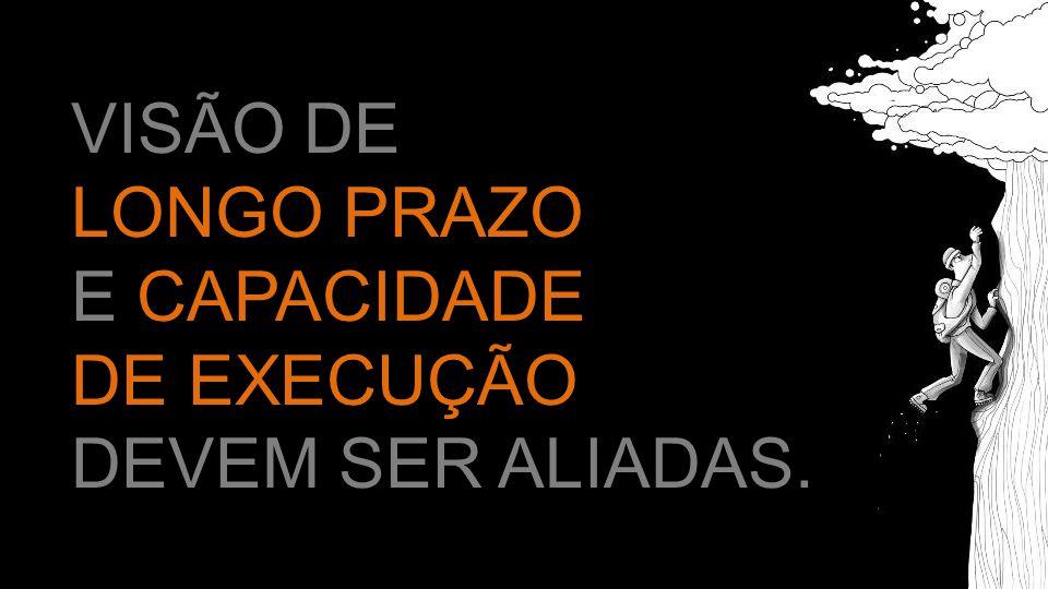 VISÃO DE LONGO PRAZO E CAPACIDADE DE EXECUÇÃO DEVEM SER ALIADAS.