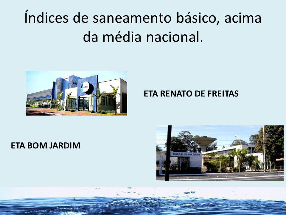 Índices de saneamento básico, acima da média nacional. ETA BOM JARDIM ETA RENATO DE FREITAS