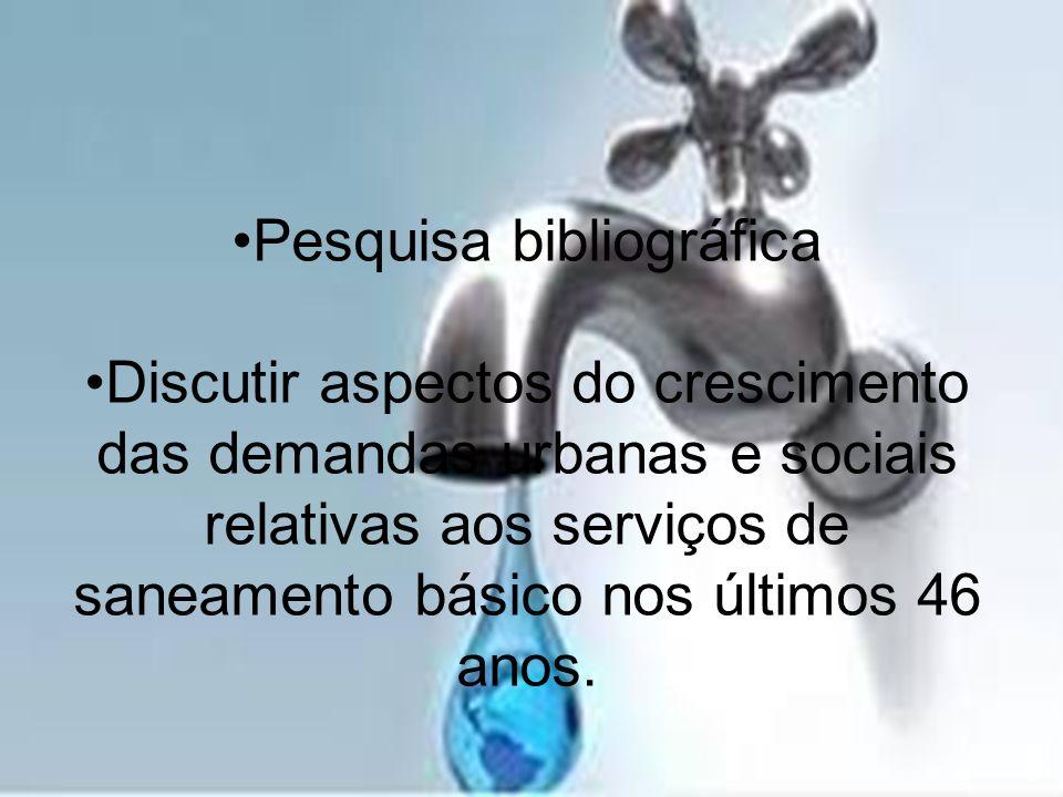 METODOLOGIA Pesquisa bibliográfica Discutir aspectos do crescimento das demandas urbanas e sociais relativas aos serviços de saneamento básico nos últ