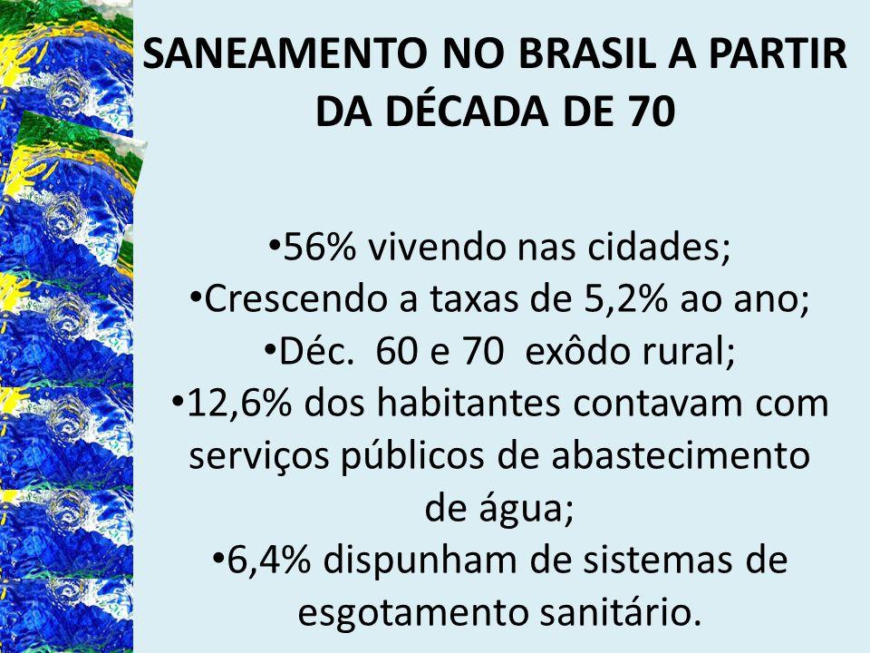 SANEAMENTO NO BRASIL A PARTIR DA DÉCADA DE 70 56% vivendo nas cidades; Crescendo a taxas de 5,2% ao ano; Déc. 60 e 70 exôdo rural; 12,6% dos habitante