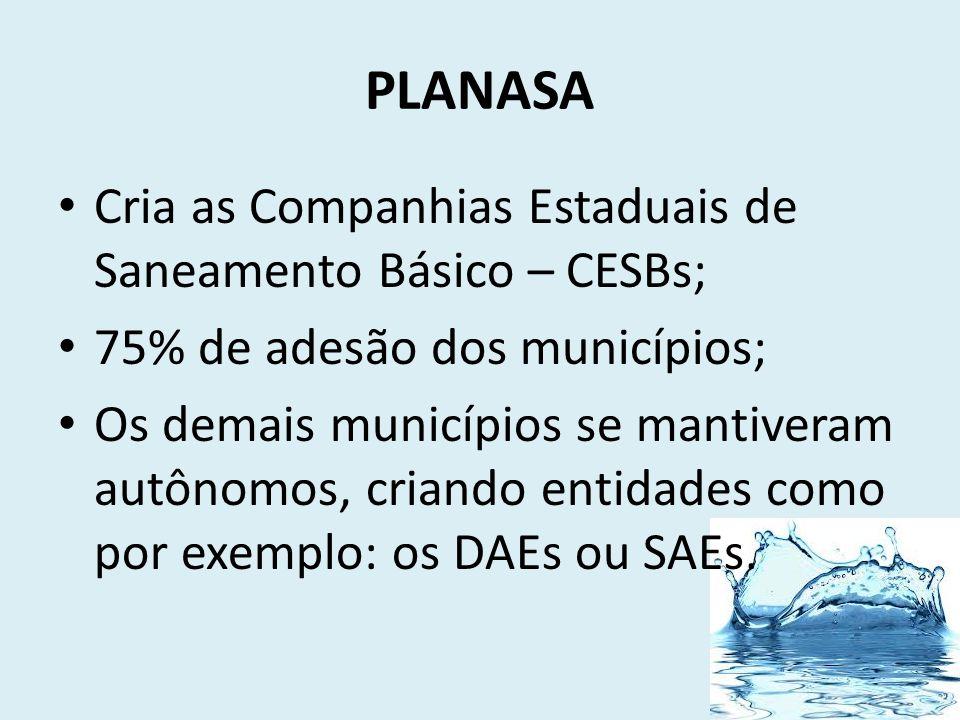 PLANASA Cria as Companhias Estaduais de Saneamento Básico – CESBs; 75% de adesão dos municípios; Os demais municípios se mantiveram autônomos, criando