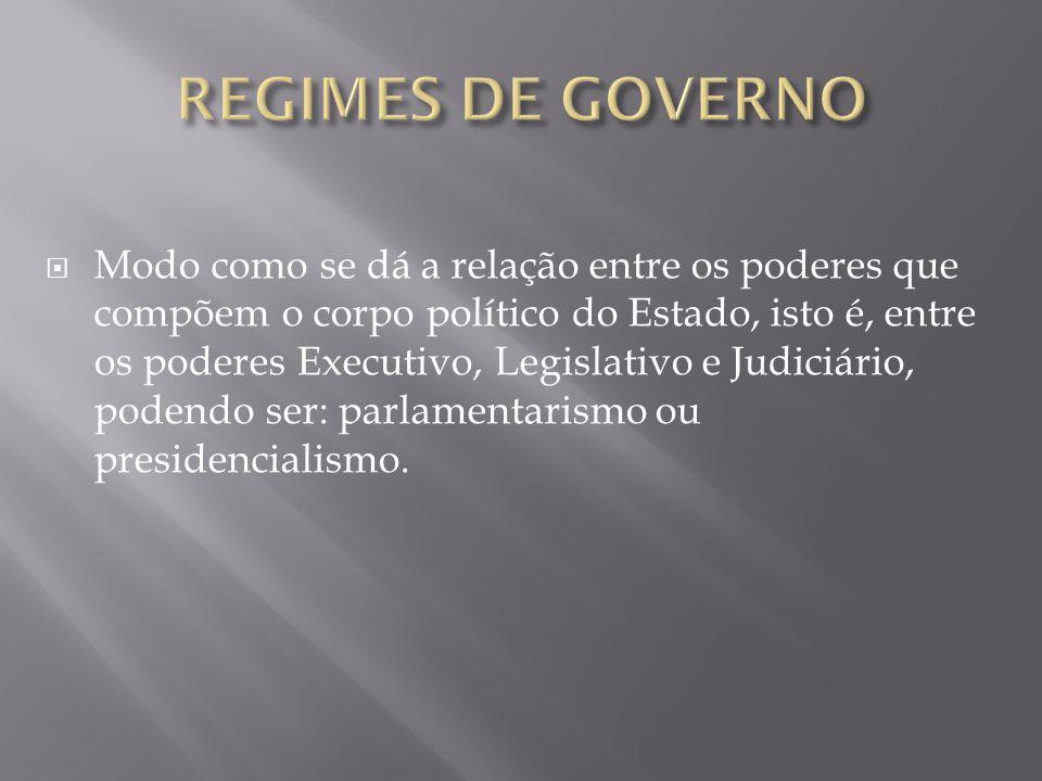  Modo como se dá a relação entre os poderes que compõem o corpo político do Estado, isto é, entre os poderes Executivo, Legislativo e Judiciário, pod