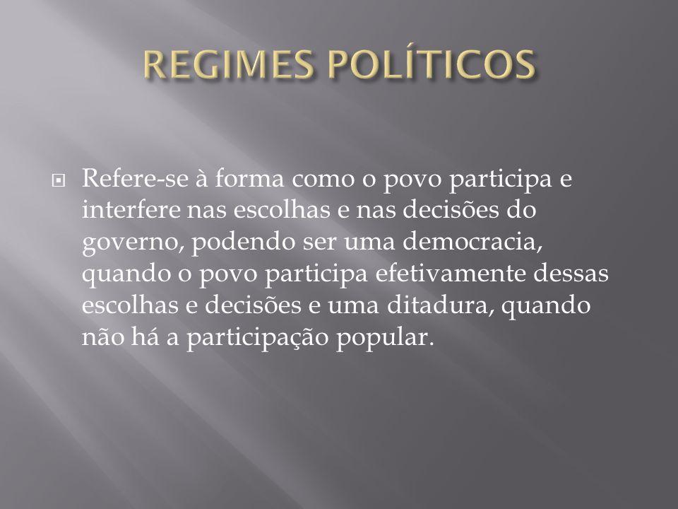 DEMOCRACIADITADURA É O REGIME POLÍTICO ATRAVÉS DO QUAL SE GARANTEM AS LIBERDADES INDIVIDUAIS E DE ASSOCIAÇÃO E ONDE O PODER É EXERCIDO EM NOME DO POVO, QUE ELEGE SEUS REPRESENTANTES ATRAVÉS DE ELEIÇÕES LIVRES.
