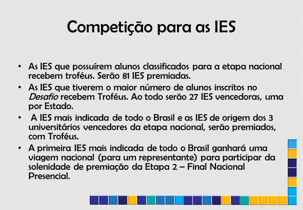 Competição para as IES As IES que possuírem alunos classificados para a etapa nacional recebem troféus.