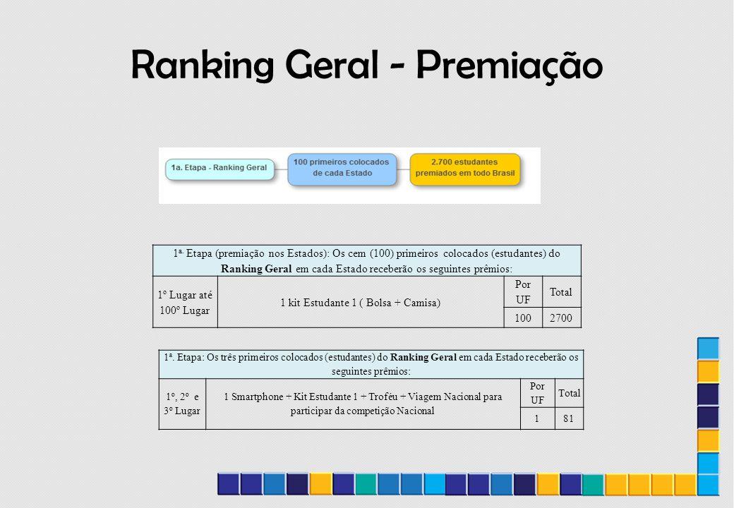 Ranking Geral - Premiação 1 a.