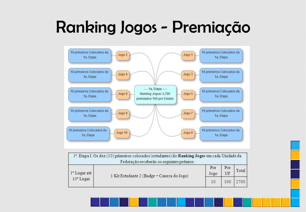 Ranking Jogos - Premiação 1ª.