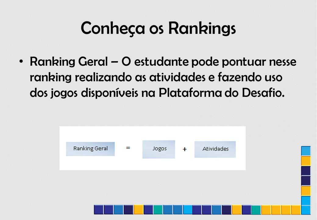 Conheça os Rankings Ranking Geral – O estudante pode pontuar nesse ranking realizando as atividades e fazendo uso dos jogos disponíveis na Plataforma do Desafio.
